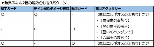 f:id:tsukune_dora_dora:20210404162703p:plain