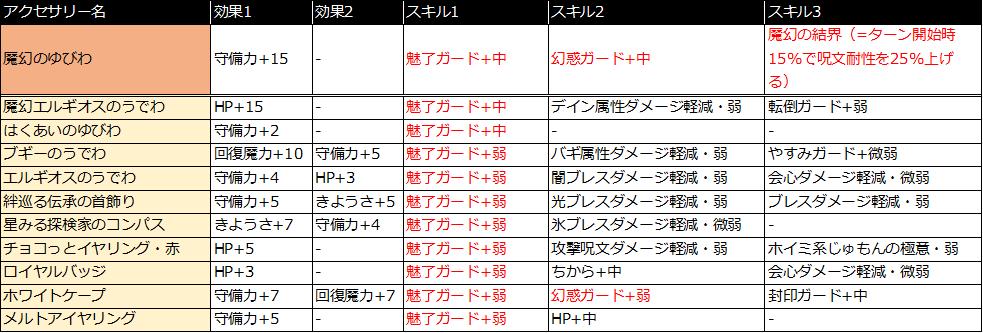 f:id:tsukune_dora_dora:20210404163609p:plain