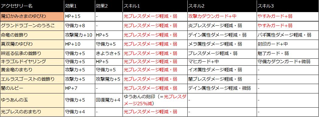 f:id:tsukune_dora_dora:20210408123341p:plain
