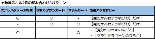 f:id:tsukune_dora_dora:20210408125942p:plain