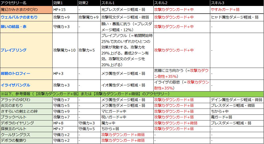 f:id:tsukune_dora_dora:20210408214559p:plain