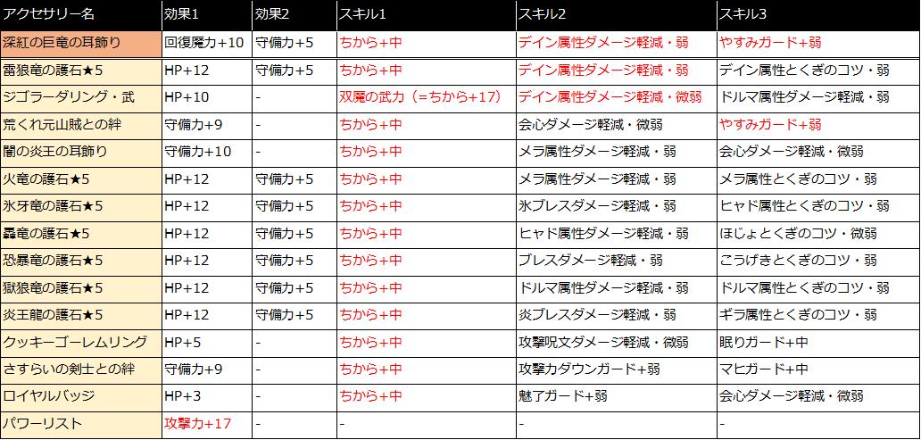 f:id:tsukune_dora_dora:20210421150559p:plain