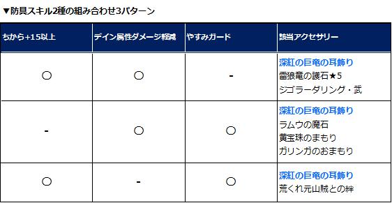 f:id:tsukune_dora_dora:20210421162232p:plain