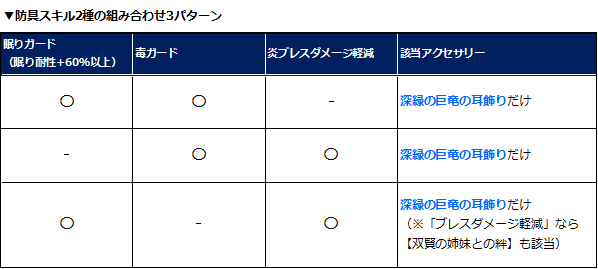 f:id:tsukune_dora_dora:20210421162605p:plain
