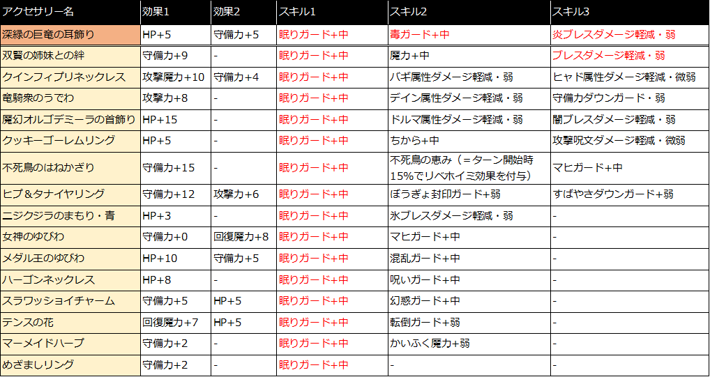 f:id:tsukune_dora_dora:20210421164020p:plain
