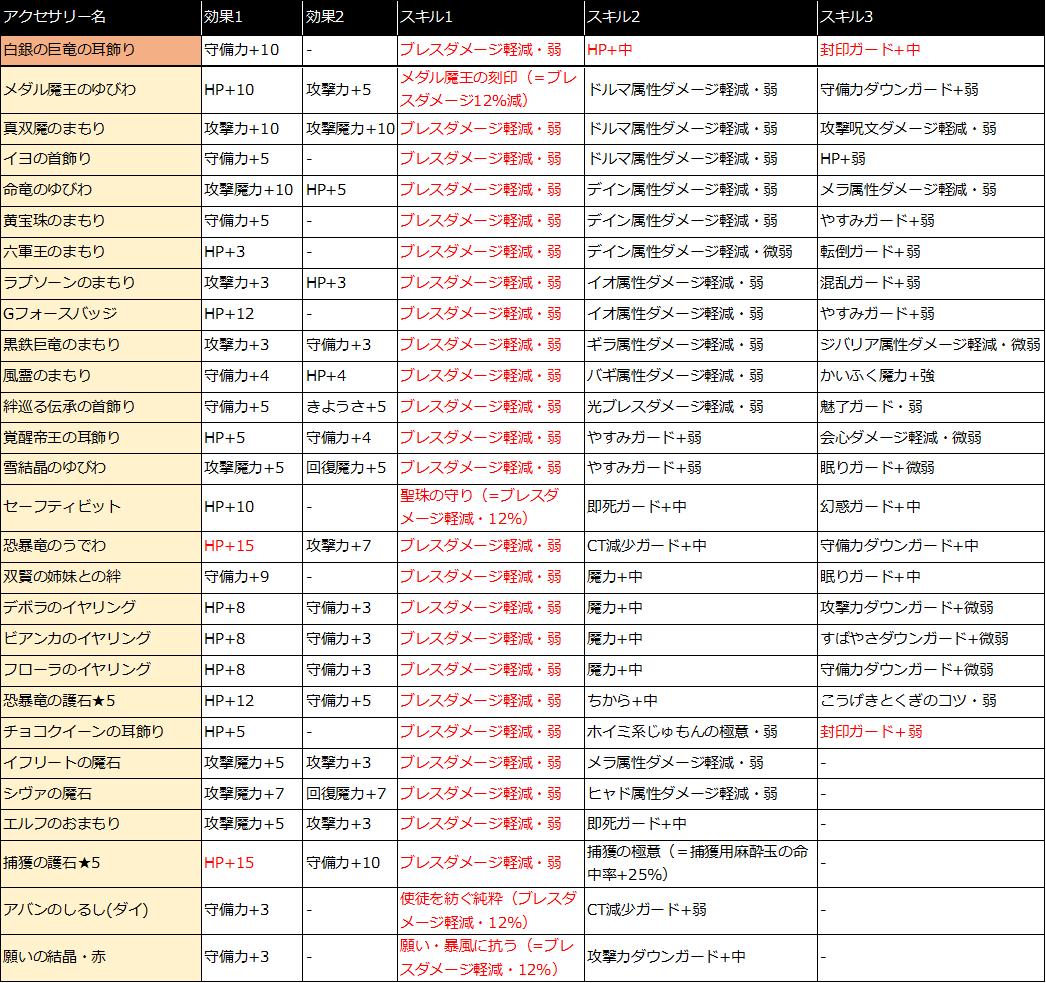 f:id:tsukune_dora_dora:20210421171822p:plain