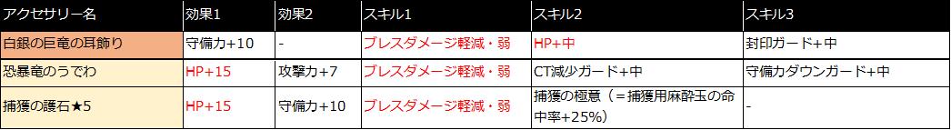 f:id:tsukune_dora_dora:20210421172836p:plain