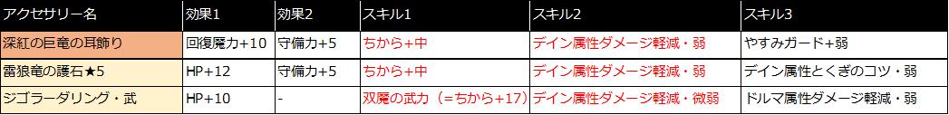 f:id:tsukune_dora_dora:20210421172919p:plain