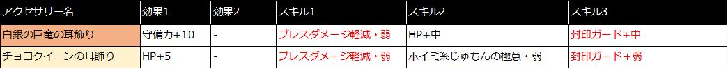 f:id:tsukune_dora_dora:20210421173356p:plain