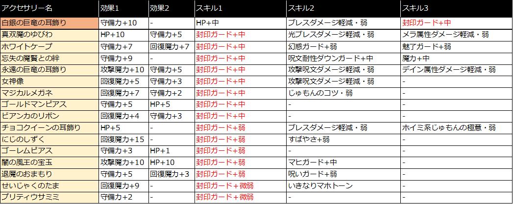 f:id:tsukune_dora_dora:20210421174128p:plain