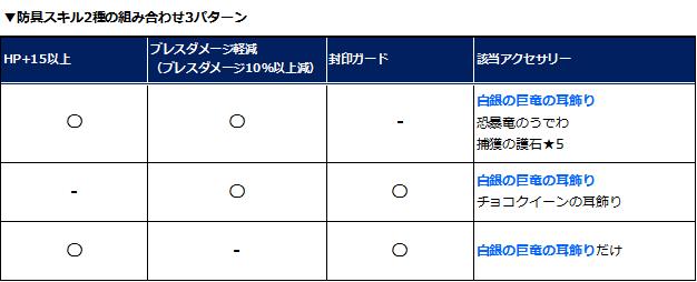 f:id:tsukune_dora_dora:20210421175000p:plain