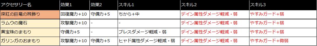 f:id:tsukune_dora_dora:20210422002301p:plain