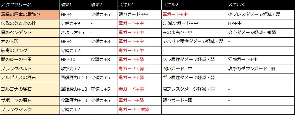 f:id:tsukune_dora_dora:20210422003221p:plain