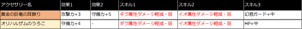 f:id:tsukune_dora_dora:20210422151255p:plain