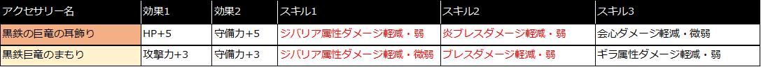 f:id:tsukune_dora_dora:20210422152608p:plain