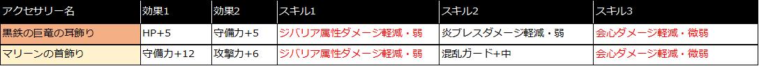 f:id:tsukune_dora_dora:20210422152915p:plain