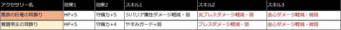 f:id:tsukune_dora_dora:20210422153914p:plain