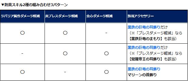 f:id:tsukune_dora_dora:20210422154931p:plain