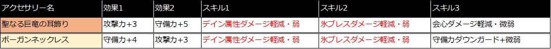 f:id:tsukune_dora_dora:20210422155409p:plain