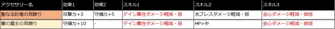 f:id:tsukune_dora_dora:20210422155755p:plain