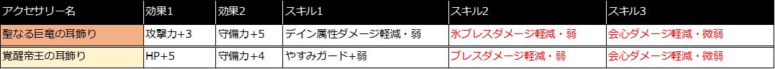 f:id:tsukune_dora_dora:20210422160208p:plain