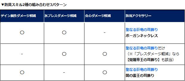 f:id:tsukune_dora_dora:20210423195316p:plain