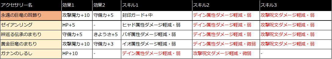 f:id:tsukune_dora_dora:20210423200106p:plain