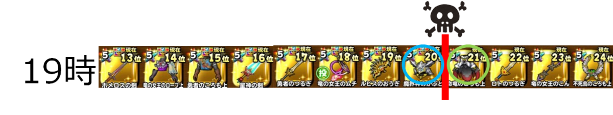 f:id:tsukune_dora_dora:20210425212045p:plain