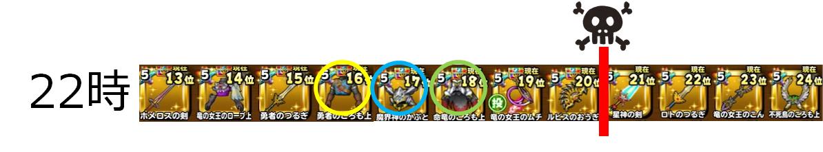 f:id:tsukune_dora_dora:20210425221342p:plain