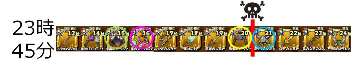 f:id:tsukune_dora_dora:20210426091941p:plain