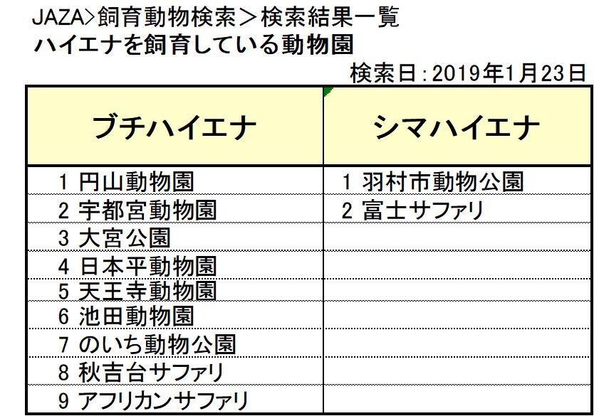 f:id:tsukunepapa:20190123194329p:plain