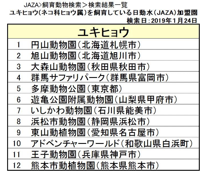 f:id:tsukunepapa:20190124143122p:plain