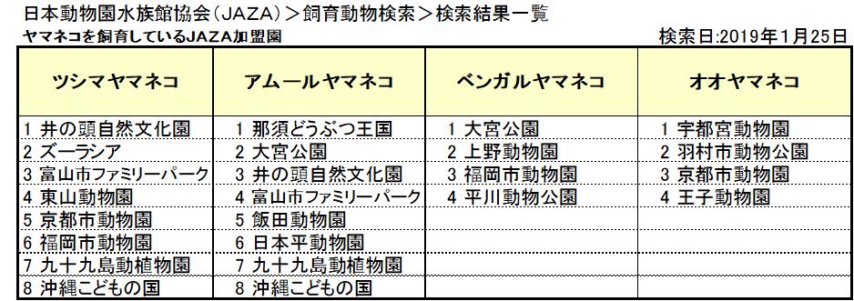 f:id:tsukunepapa:20190126004849p:plain