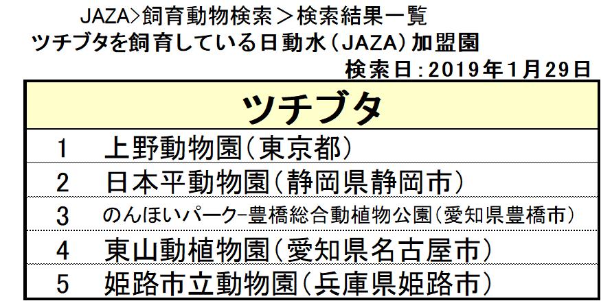 f:id:tsukunepapa:20190129210108p:plain