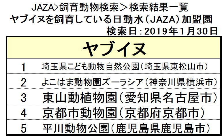 f:id:tsukunepapa:20190130085705p:plain