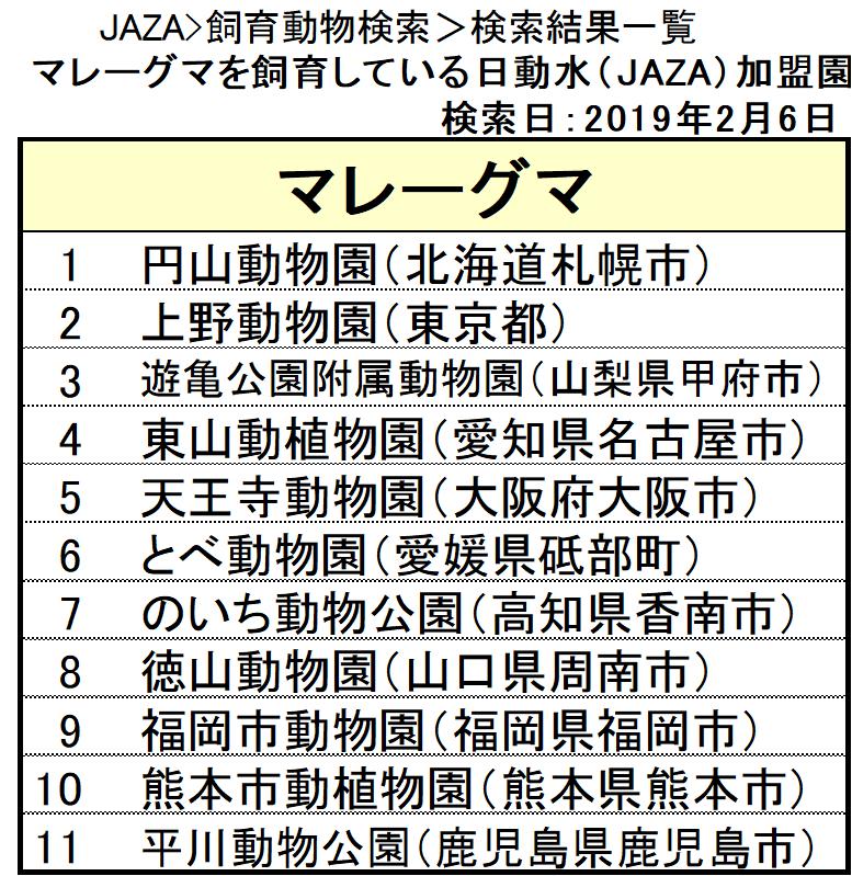 f:id:tsukunepapa:20190206101721p:plain