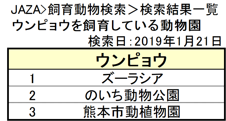 f:id:tsukunepapa:20190206175224p:plain