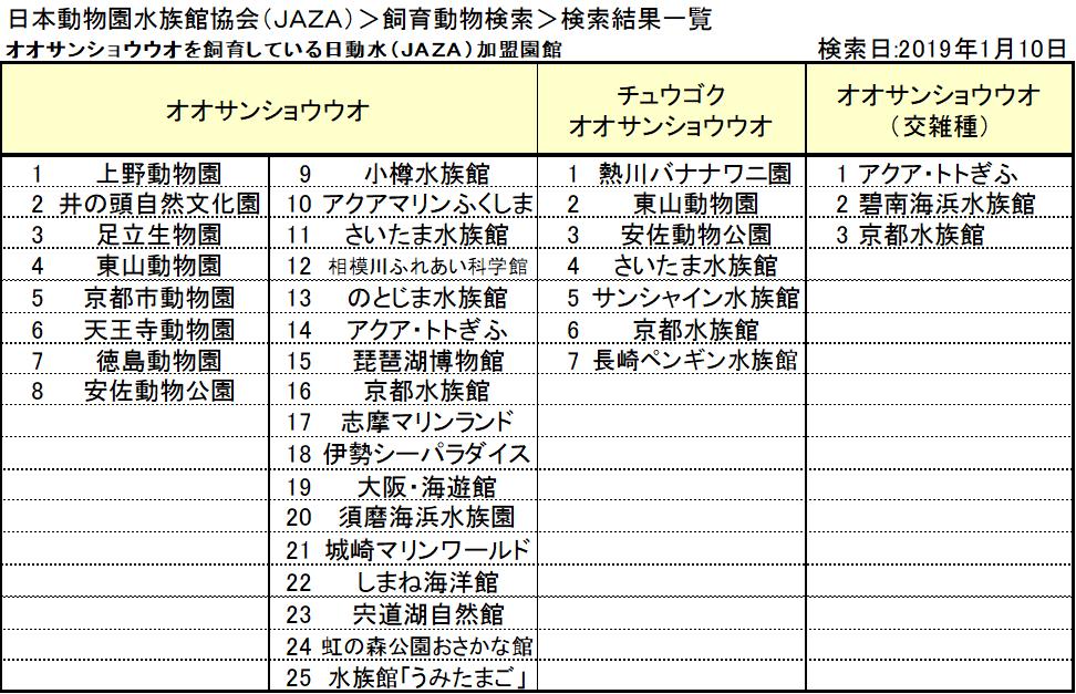 f:id:tsukunepapa:20190206180300p:plain