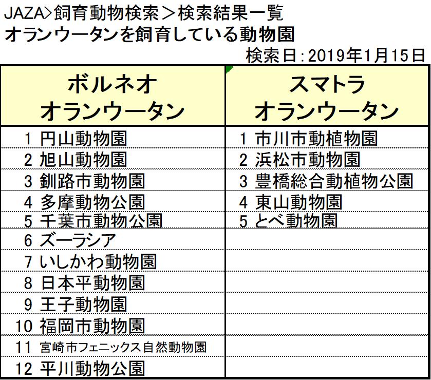 f:id:tsukunepapa:20190206180804p:plain