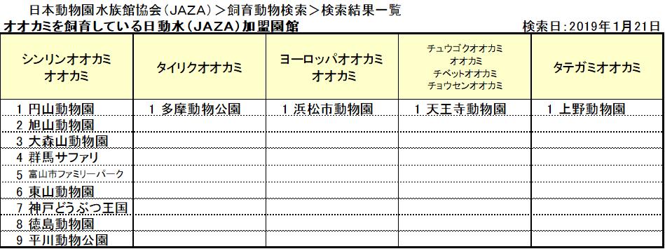f:id:tsukunepapa:20190206181352p:plain
