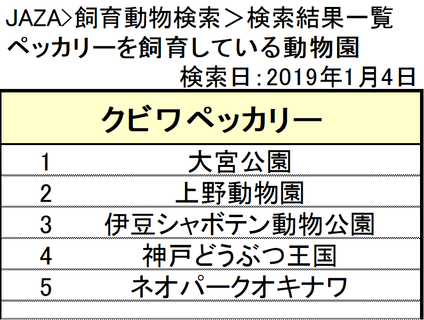 f:id:tsukunepapa:20190206182133p:plain