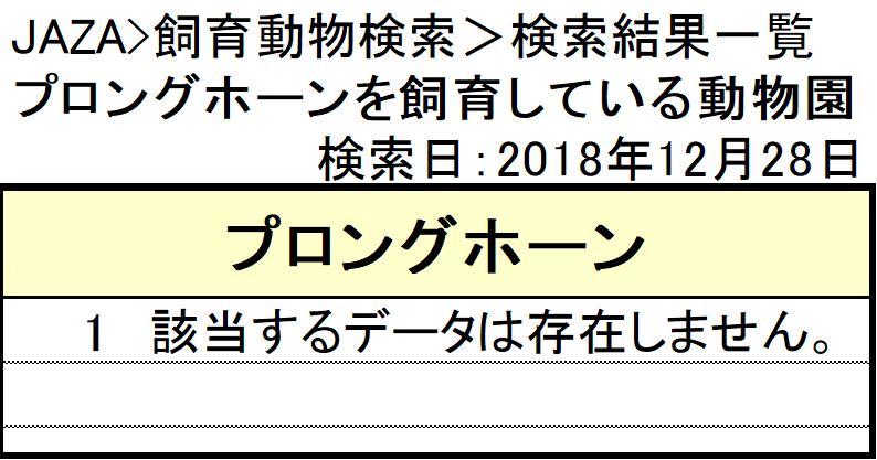 f:id:tsukunepapa:20190206182436p:plain