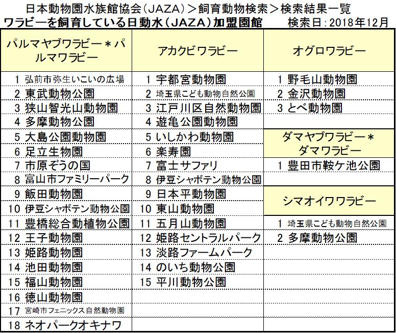 f:id:tsukunepapa:20190206183228p:plain