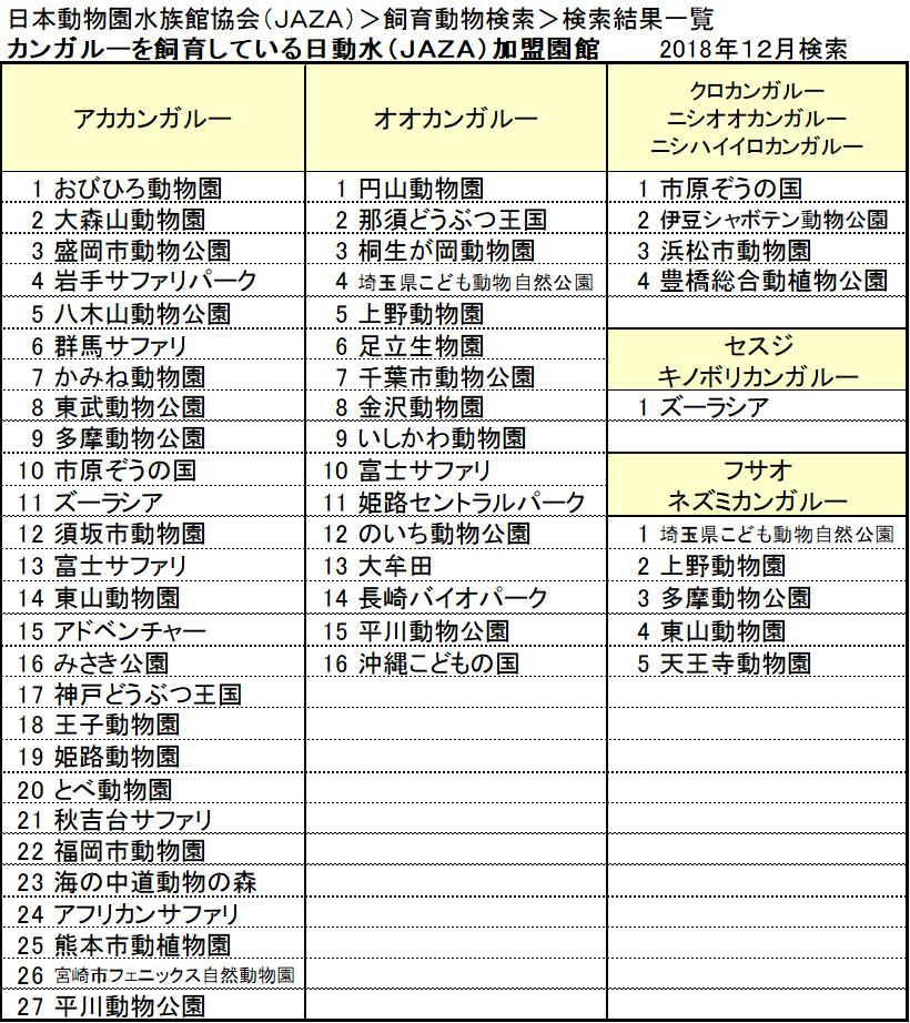 f:id:tsukunepapa:20190206183359p:plain
