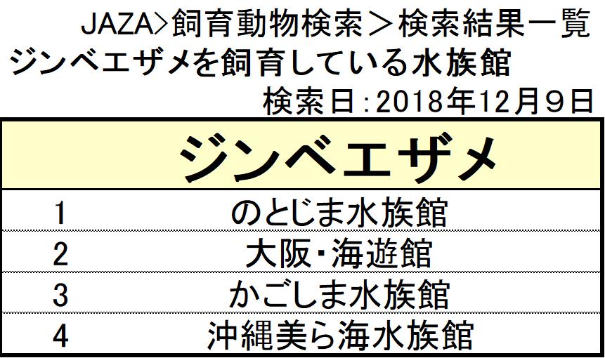 f:id:tsukunepapa:20190206183901p:plain