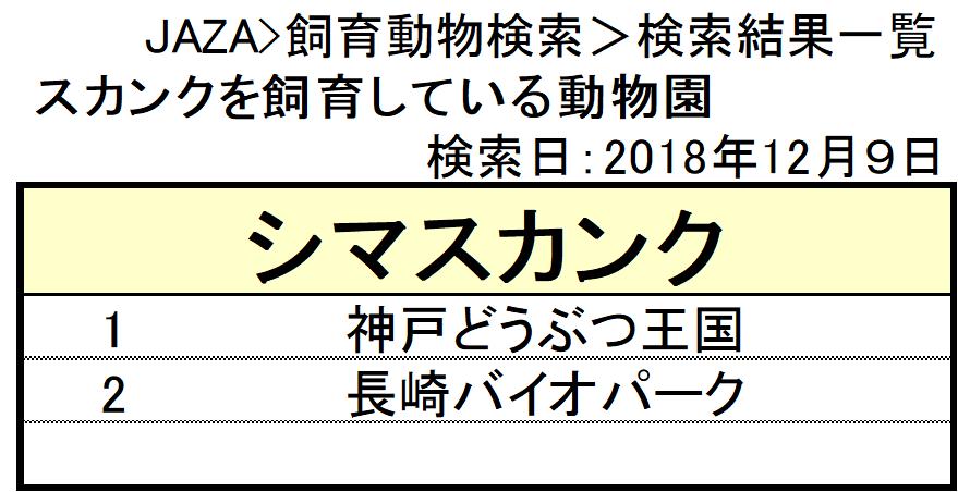 f:id:tsukunepapa:20190206184029p:plain