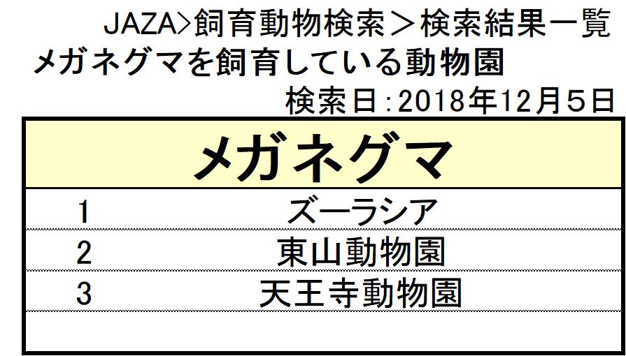 f:id:tsukunepapa:20190206184725p:plain