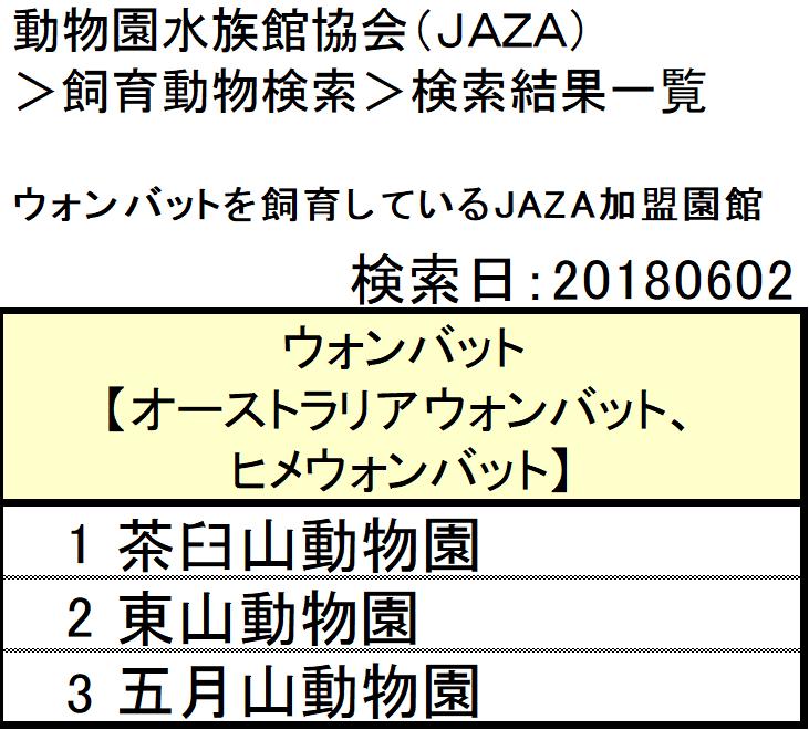f:id:tsukunepapa:20190206190539p:plain