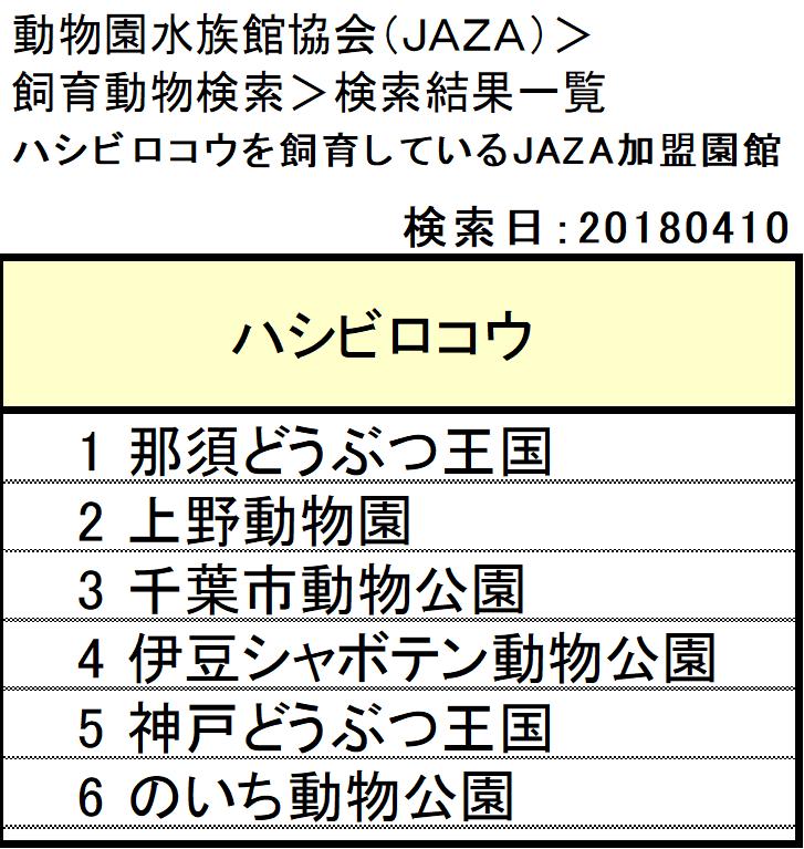 f:id:tsukunepapa:20190206191745p:plain