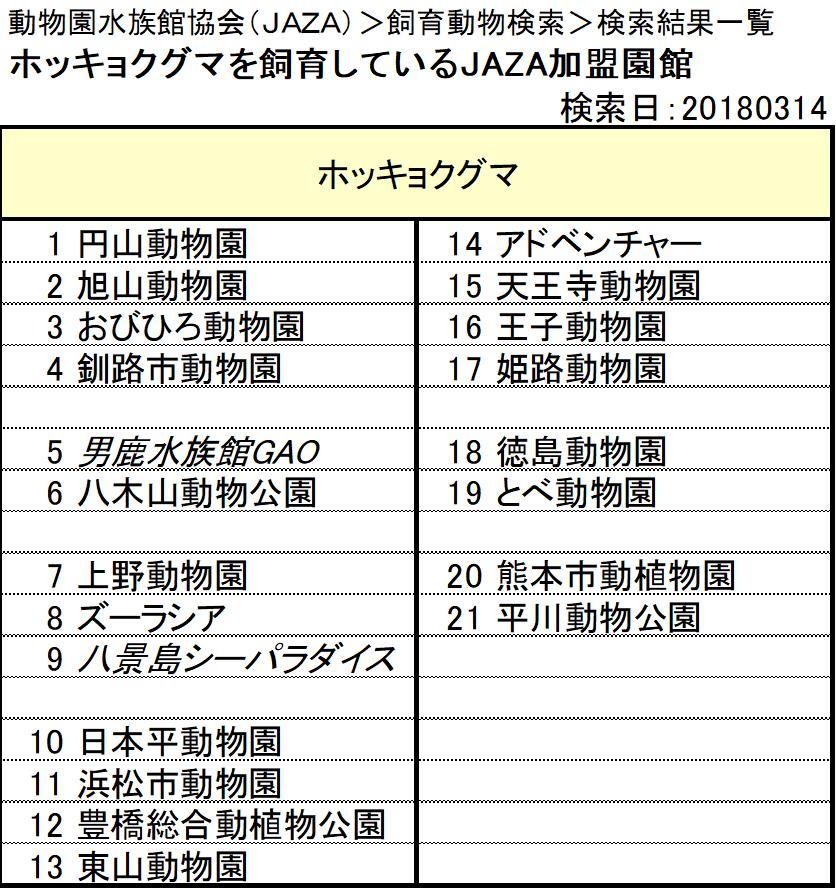 f:id:tsukunepapa:20190206192454p:plain